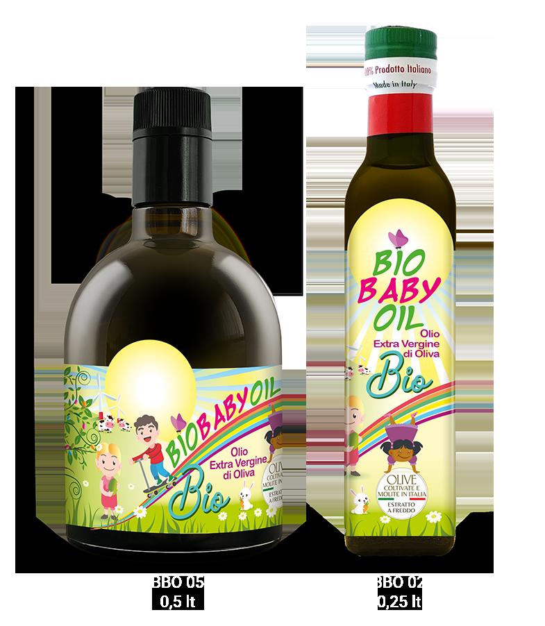 Bio Baby Oil